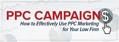 popular topics ppc campaign